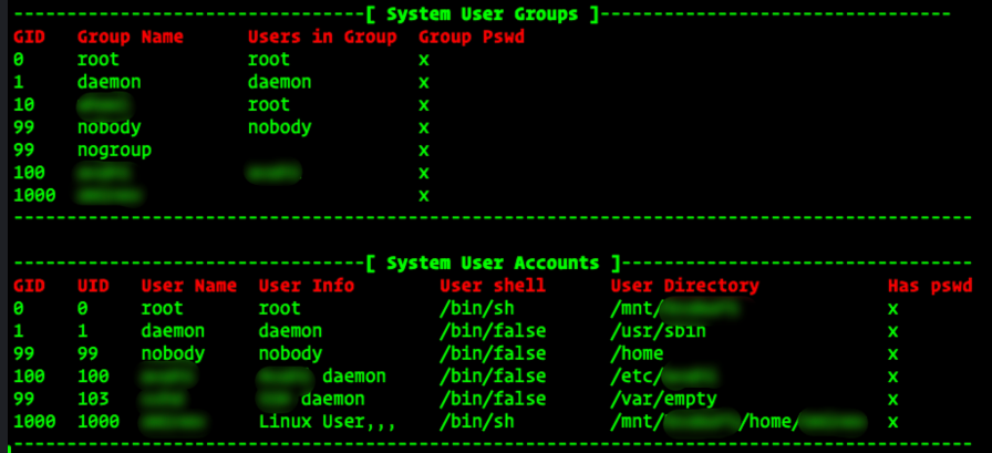 Linux Show All Members of a Group Command - nixCraft Articles